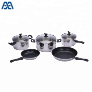 Easy-clean stainless steel cookware set with bakelite handle