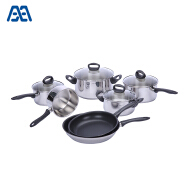 Multifunction household heat resistant handle cookware set