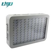 Hebei ENJO Lighting Technology Co., Ltd. Garage & Shed Lighting