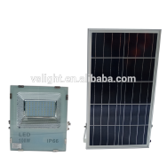 Dongguan Rongjia Energy Saving Equipment Co.,Ltd Solar Spot Lights