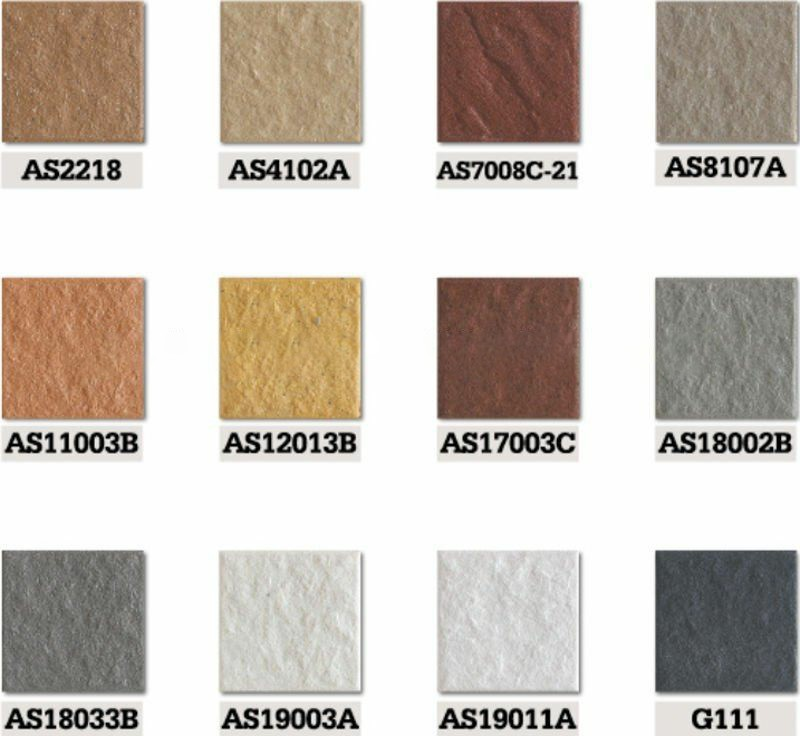 porcelain cheap price external wall tiles with unglazed surface in foshan plant 200x200