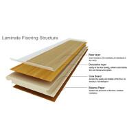 waterproof ac3 HDF EIR Laminate Flooring
