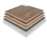Fireproof Decotation Materials PVC Foam Board for Kitchen Cabinet or Furniture or Indoor Outdoor Dec