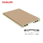 Hualun Guanse New Design Easy install newest 3d decorative wall panel
