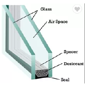 energy saving tempered/laminated reflective insulated glass