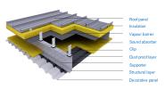 Aluminum Alloy Straight Plate