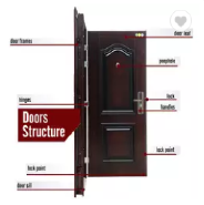Anti-theft latest design cheap prehung steel door