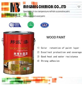 High gloss pu transparent wood top coat paint
