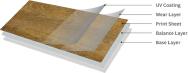 Wellmark Co., Ltd. Wood Finish Tiles