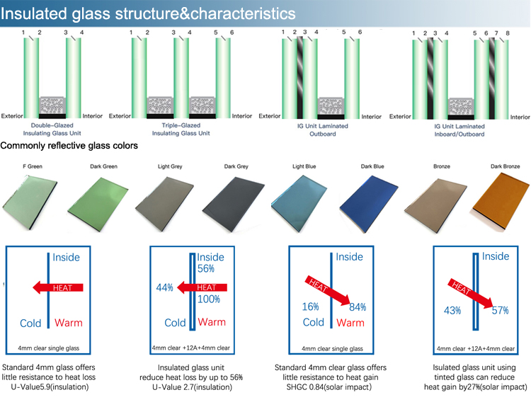 insulated-glass_03