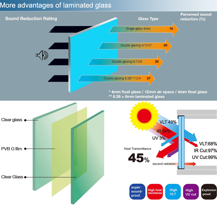 laminated glass (5)