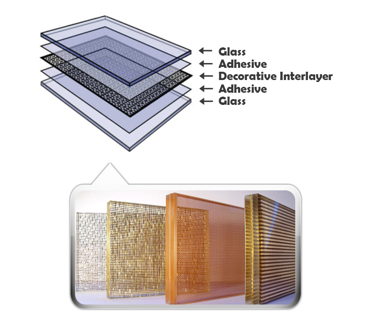 wire glass specifications