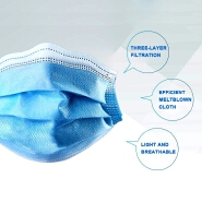 3 Ply Medical & Surgical Mask