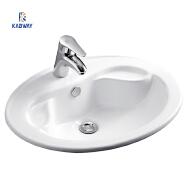 Guangzhou Kabway Import & Export Co., Ltd Bathroom Basins