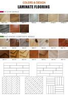 Foshan Natural Rain Flooring Co.,ltd. Laminate Flooring